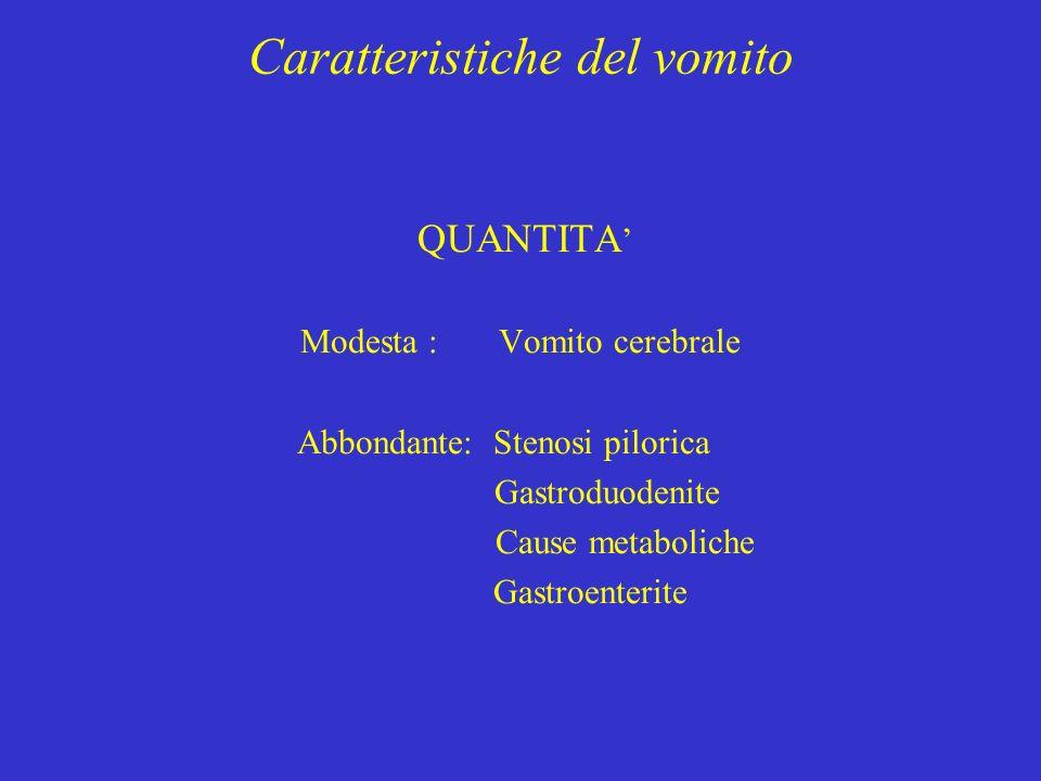 Caratteristiche del vomito