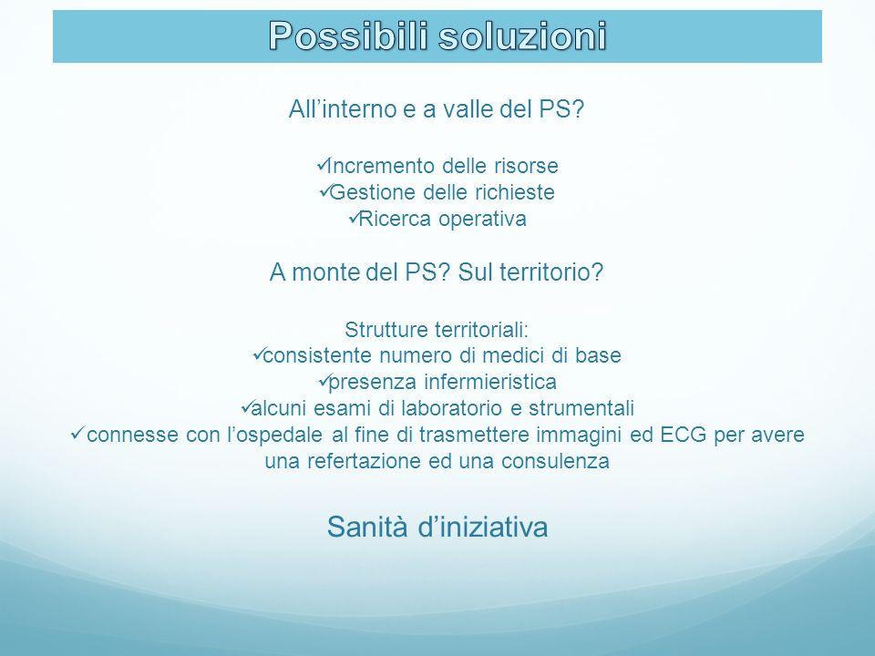 Possibili soluzioni Sanità d'iniziativa All'interno e a valle del PS