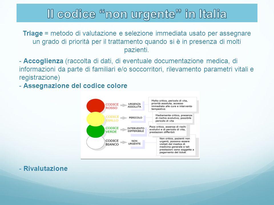 Il codice non urgente in Italia