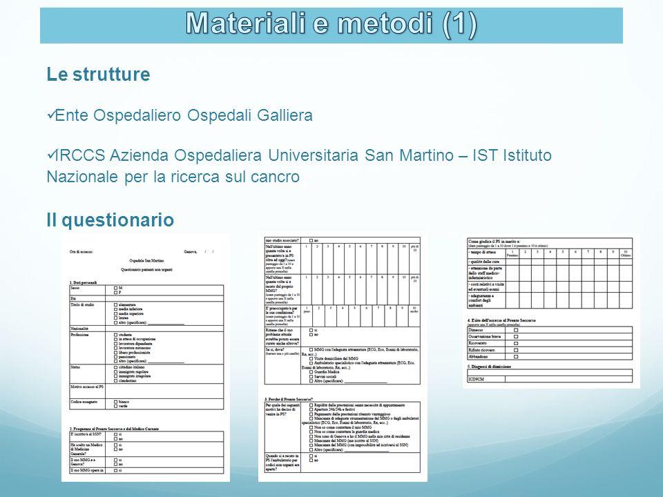 Materiali e metodi (1) Le strutture Il questionario