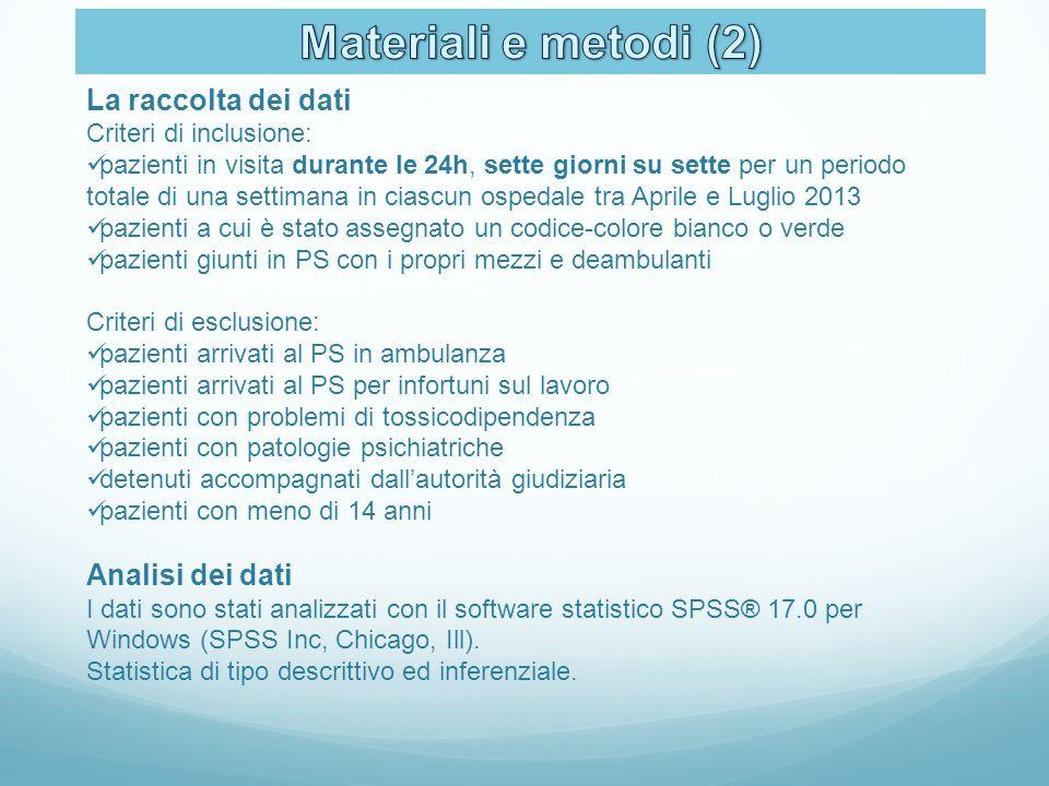 Materiali e metodi (2) La raccolta dei dati Analisi dei dati