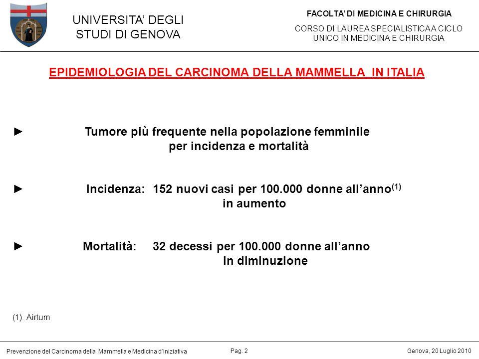 EPIDEMIOLOGIA DEL CARCINOMA DELLA MAMMELLA IN ITALIA