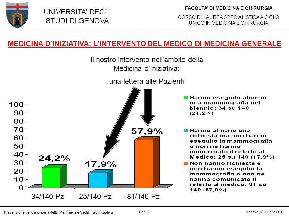 MEDICINA D'INIZIATIVA: L'INTERVENTO DEL MEDICO DI MEDICINA GENERALE