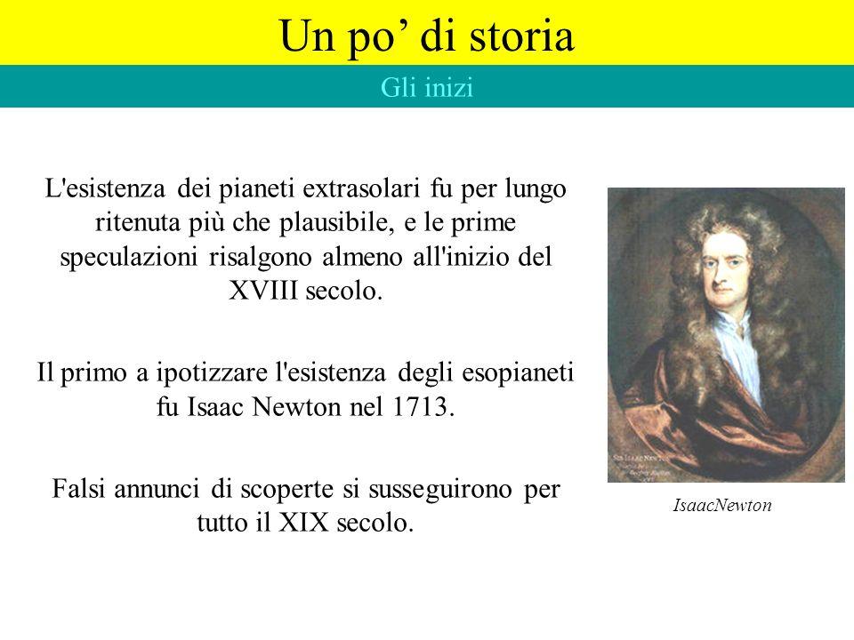 Falsi annunci di scoperte si susseguirono per tutto il XIX secolo.