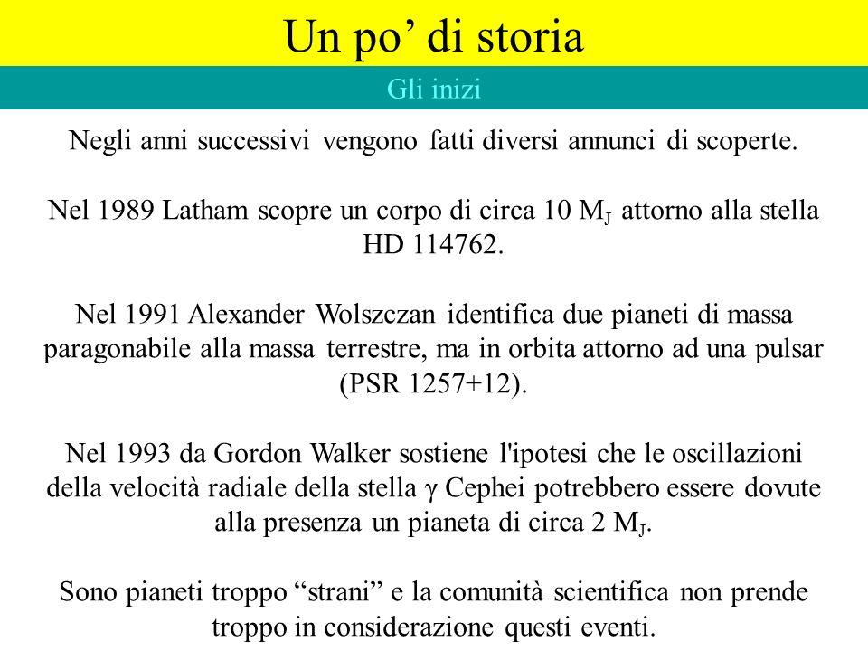 Negli anni successivi vengono fatti diversi annunci di scoperte.