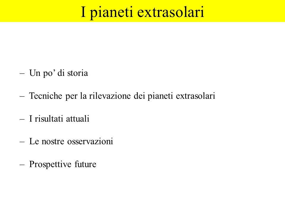 I pianeti extrasolari – Un po' di storia