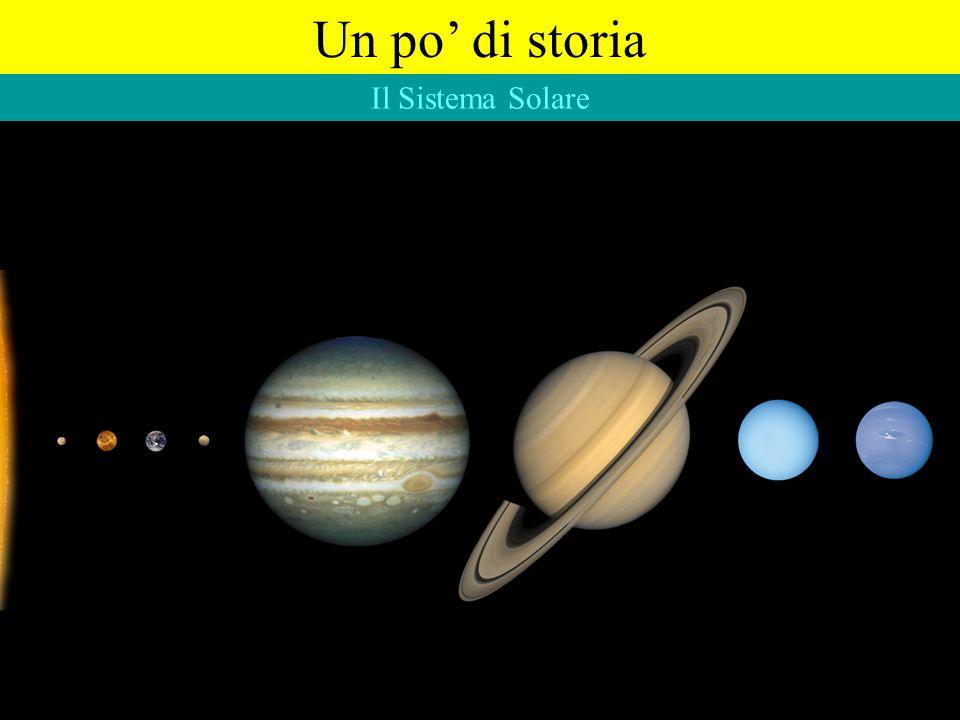 Un po' di storia Il Sistema Solare