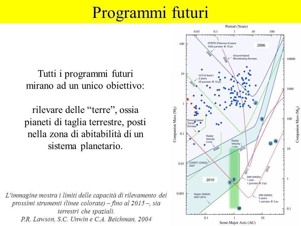 Programmi futuri Tutti i programmi futuri mirano ad un unico obiettivo: