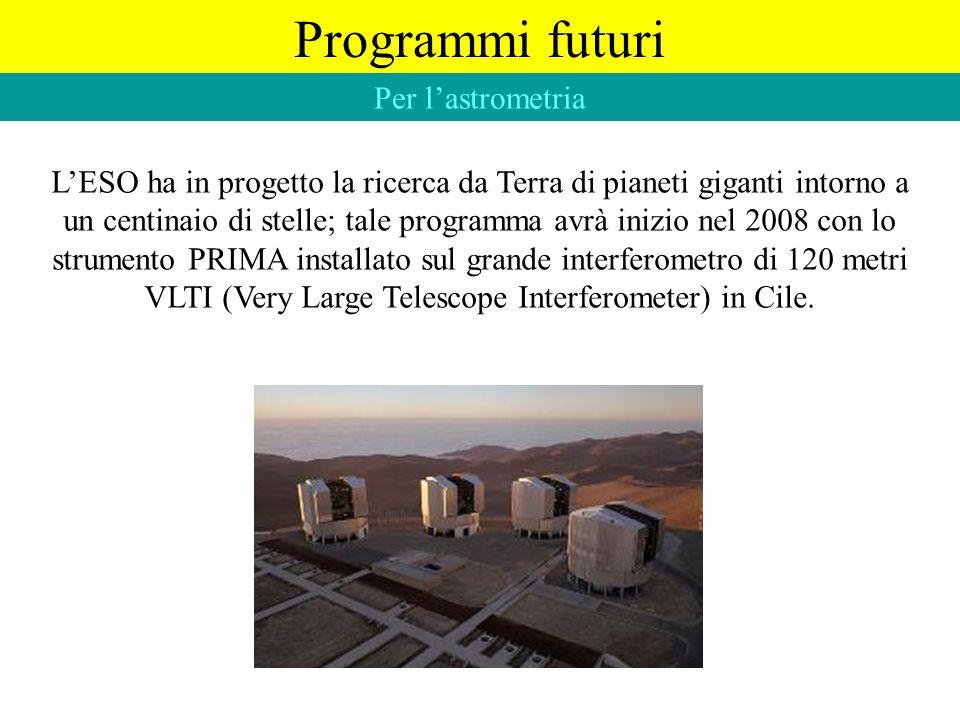 Programmi futuri Per l'astrometria
