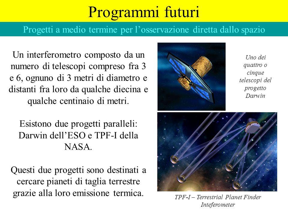 Programmi futuri Progetti a medio termine per l'osservazione diretta dallo spazio.
