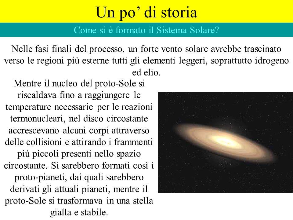 Come si è formato il Sistema Solare