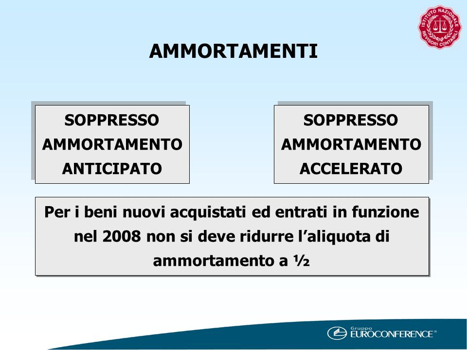 SOPPRESSO AMMORTAMENTO ANTICIPATO SOPPRESSO AMMORTAMENTO ACCELERATO