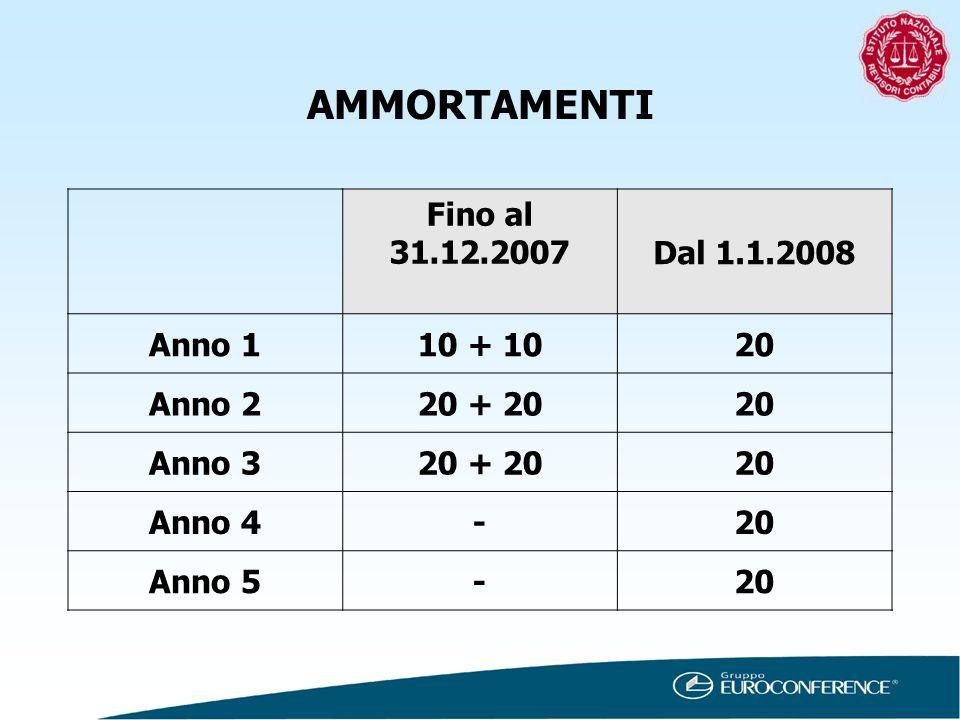 AMMORTAMENTI Fino al 31.12.2007 Dal 1.1.2008 Anno 1 10 + 10 20 Anno 2