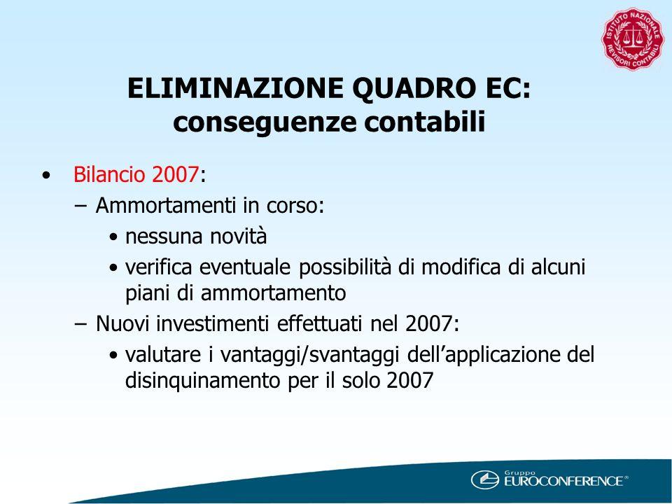 ELIMINAZIONE QUADRO EC: conseguenze contabili