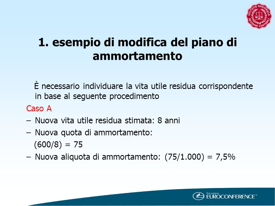 1. esempio di modifica del piano di ammortamento