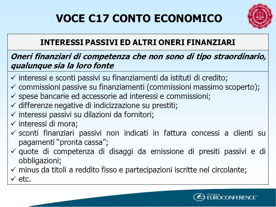 INTERESSI PASSIVI ED ALTRI ONERI FINANZIARI