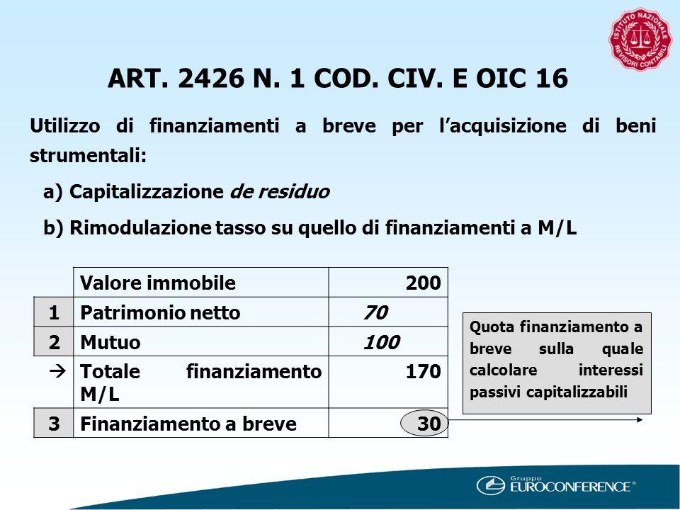 ART. 2426 N. 1 COD. CIV. E OIC 16 Utilizzo di finanziamenti a breve per l'acquisizione di beni strumentali: