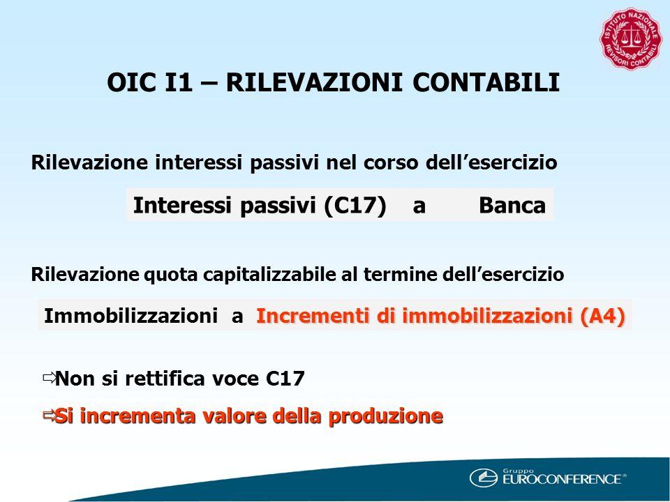 OIC I1 – RILEVAZIONI CONTABILI