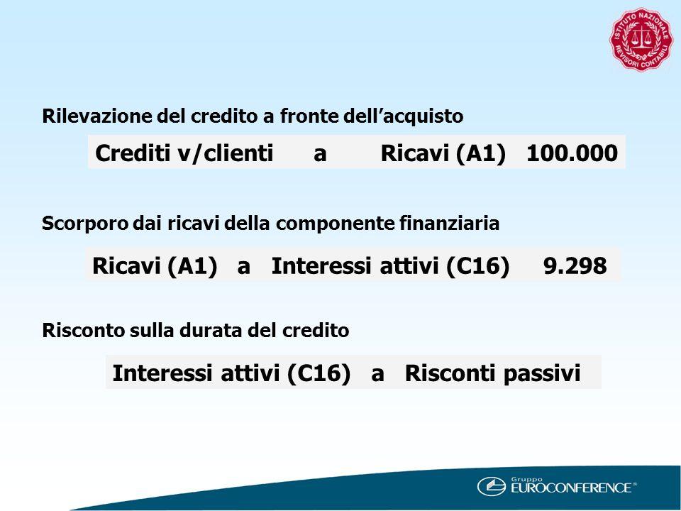 Crediti v/clienti a Ricavi (A1) 100.000