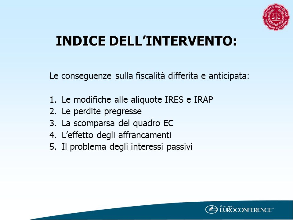 INDICE DELL'INTERVENTO: