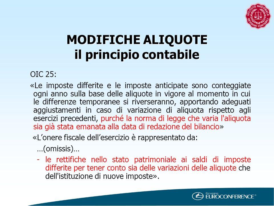 MODIFICHE ALIQUOTE il principio contabile