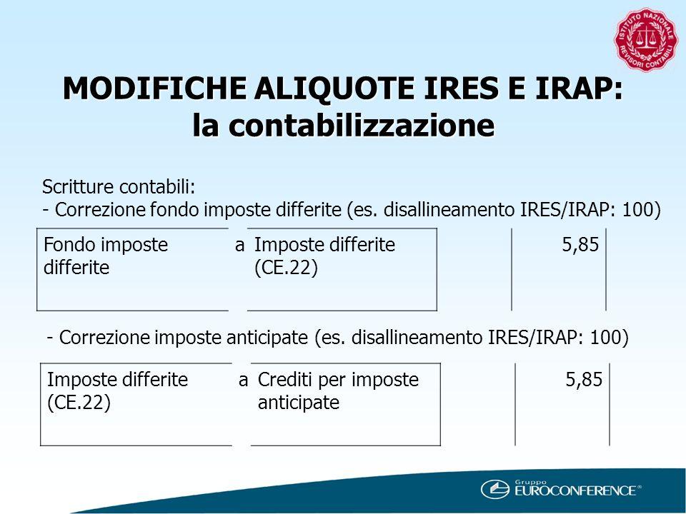 MODIFICHE ALIQUOTE IRES E IRAP: la contabilizzazione