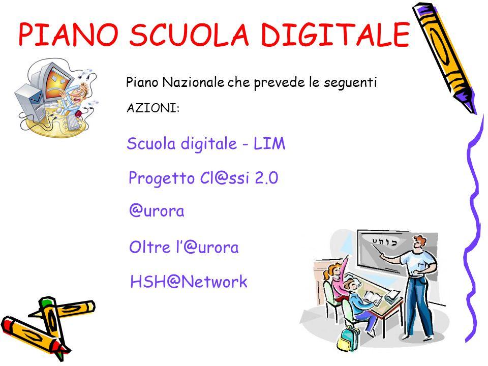 PIANO SCUOLA DIGITALE Scuola digitale - LIM Progetto Cl@ssi 2.0 @urora