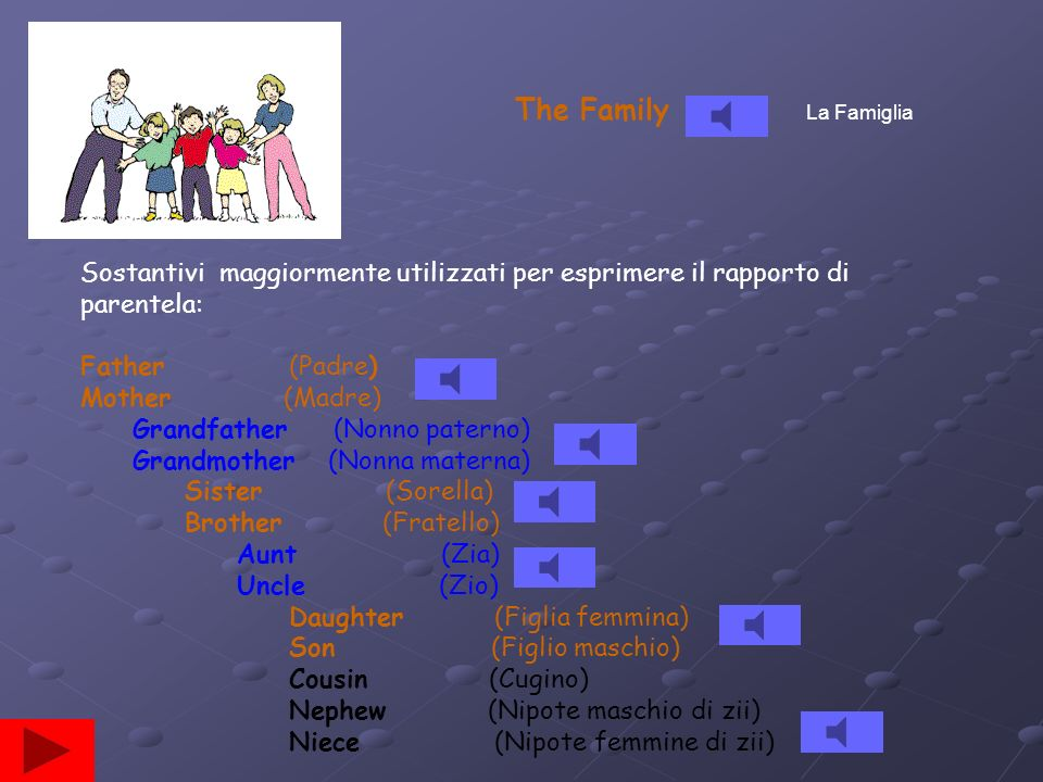 The Family La Famiglia Sostantivi maggiormente utilizzati per esprimere il rapporto di parentela: