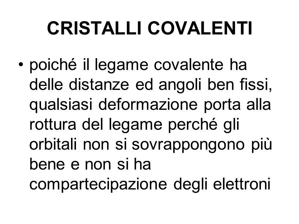 CRISTALLI COVALENTI