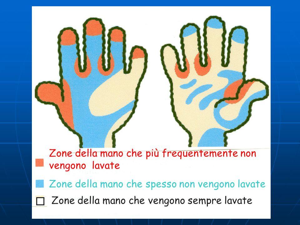 Zone della mano che più frequentemente non
