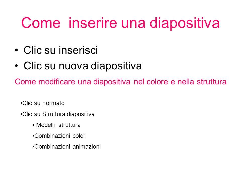 Come inserire una diapositiva