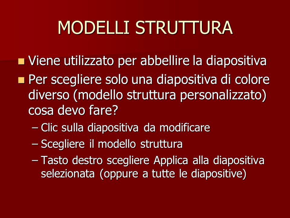 MODELLI STRUTTURA Viene utilizzato per abbellire la diapositiva