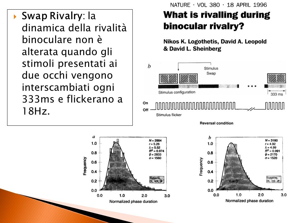 Swap Rivalry: la dinamica della rivalità binoculare non è alterata quando gli stimoli presentati ai due occhi vengono interscambiati ogni 333ms e flickerano a 18Hz.