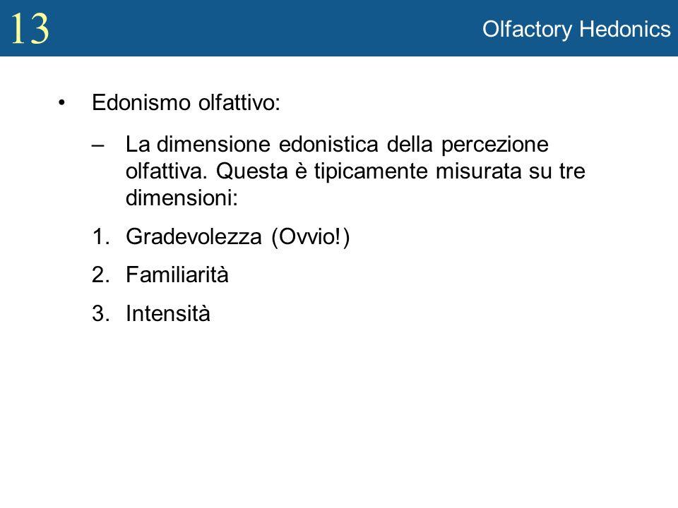 Olfactory Hedonics Edonismo olfattivo: La dimensione edonistica della percezione olfattiva. Questa è tipicamente misurata su tre dimensioni:
