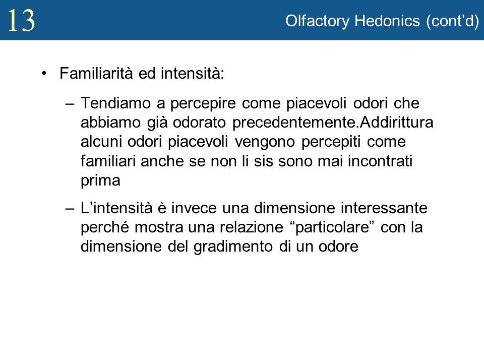 Olfactory Hedonics (cont'd)