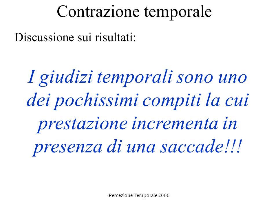 Contrazione temporale