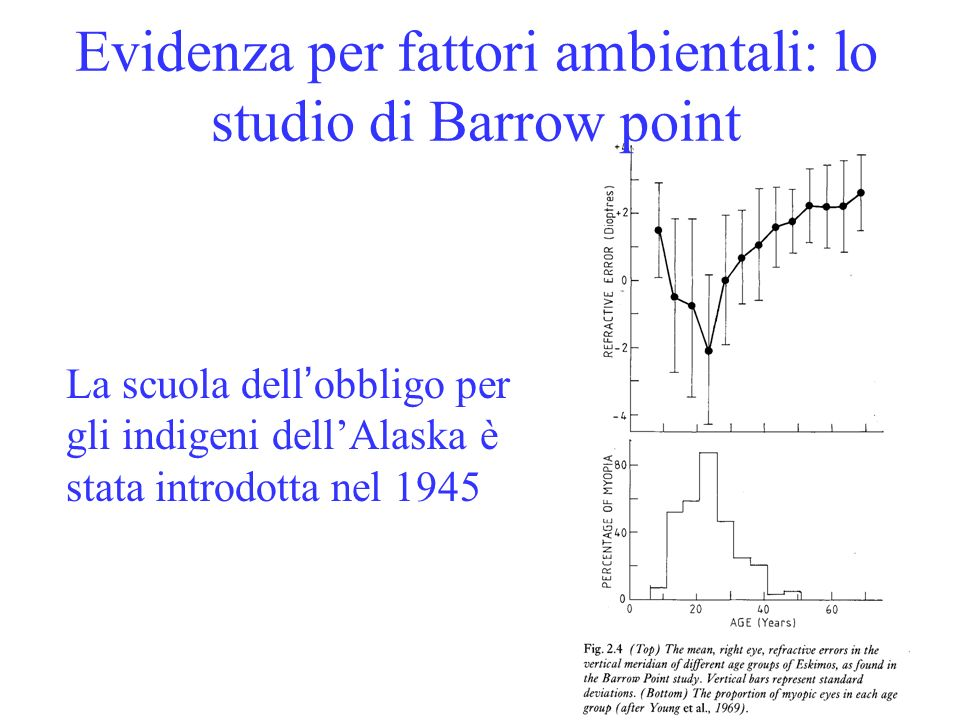 Evidenza per fattori ambientali: lo studio di Barrow point