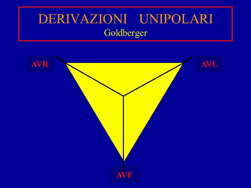 DERIVAZIONI UNIPOLARI Goldberger