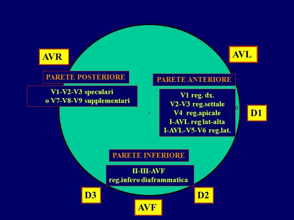 reg.infero diaframmatica-