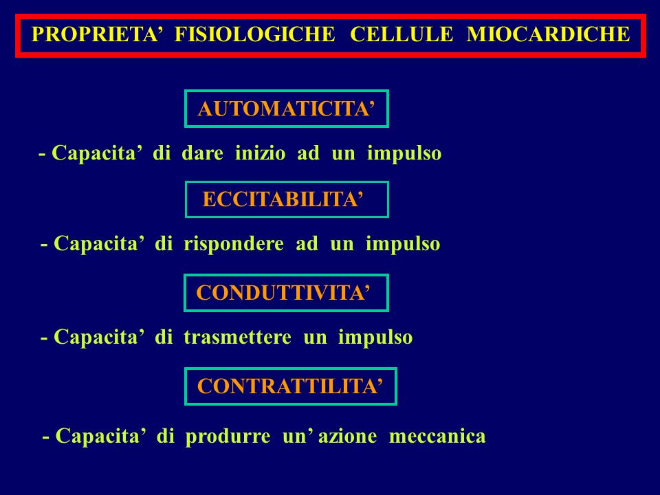PROPRIETA' FISIOLOGICHE CELLULE MIOCARDICHE