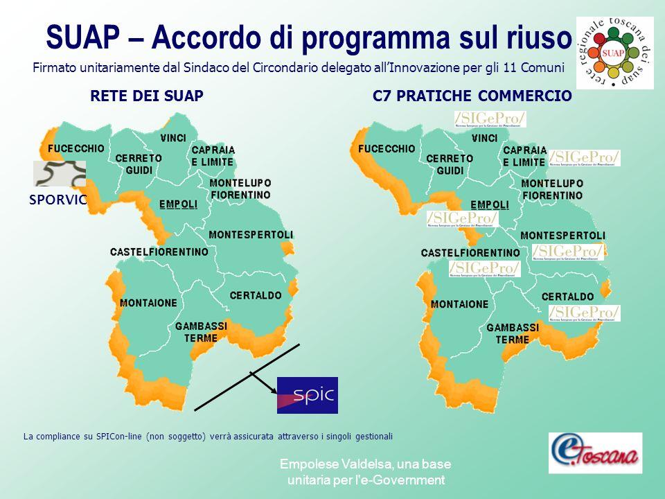 SUAP – Accordo di programma sul riuso