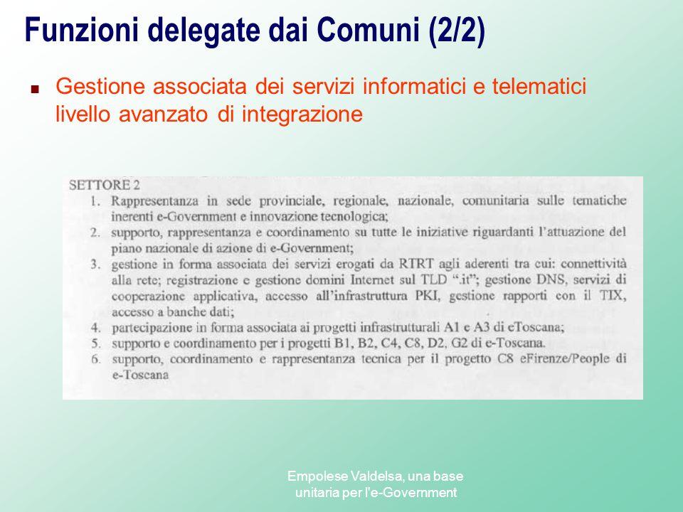 Funzioni delegate dai Comuni (2/2)
