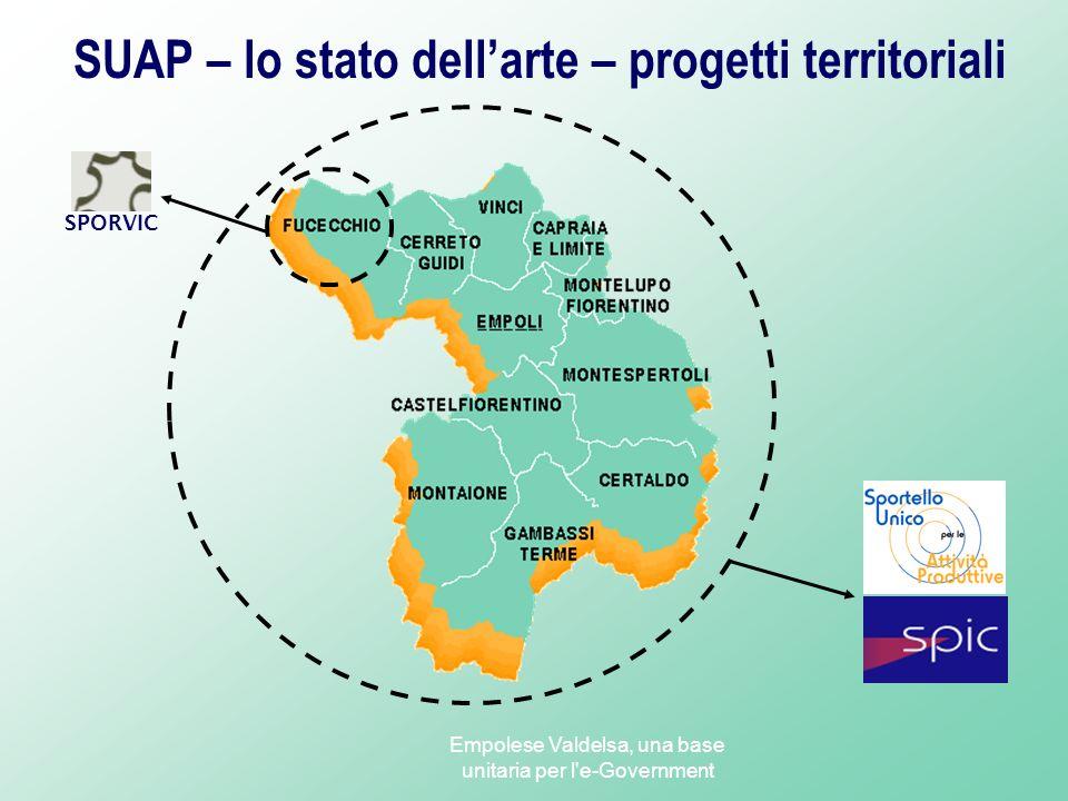 SUAP – lo stato dell'arte – progetti territoriali