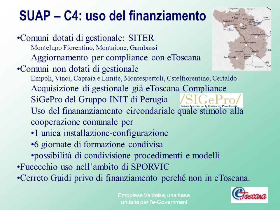 SUAP – C4: uso del finanziamento