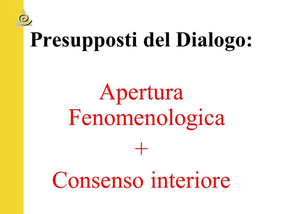 Presupposti del Dialogo: