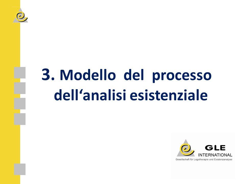 3. Modello del processo dell'analisi esistenziale