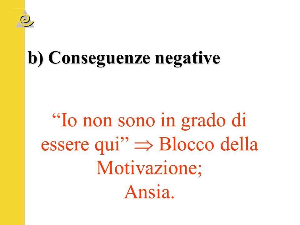 b) Conseguenze negative