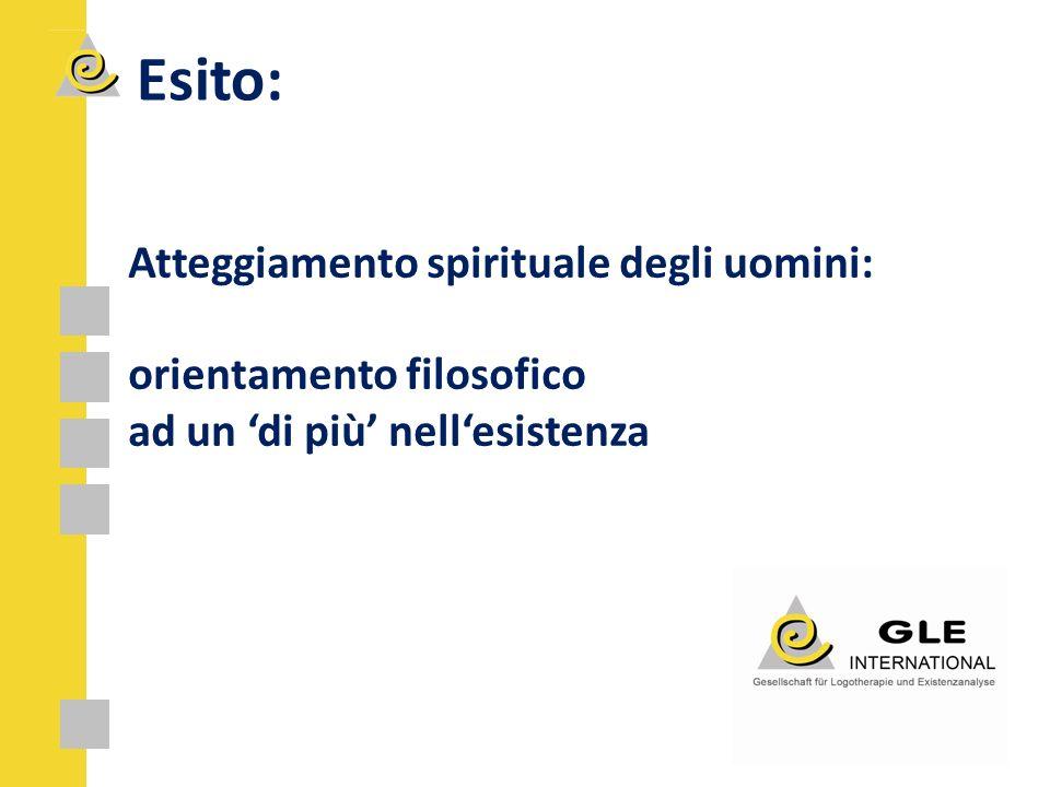 Esito: Atteggiamento spirituale degli uomini: orientamento filosofico ad un 'di più' nell'esistenza.