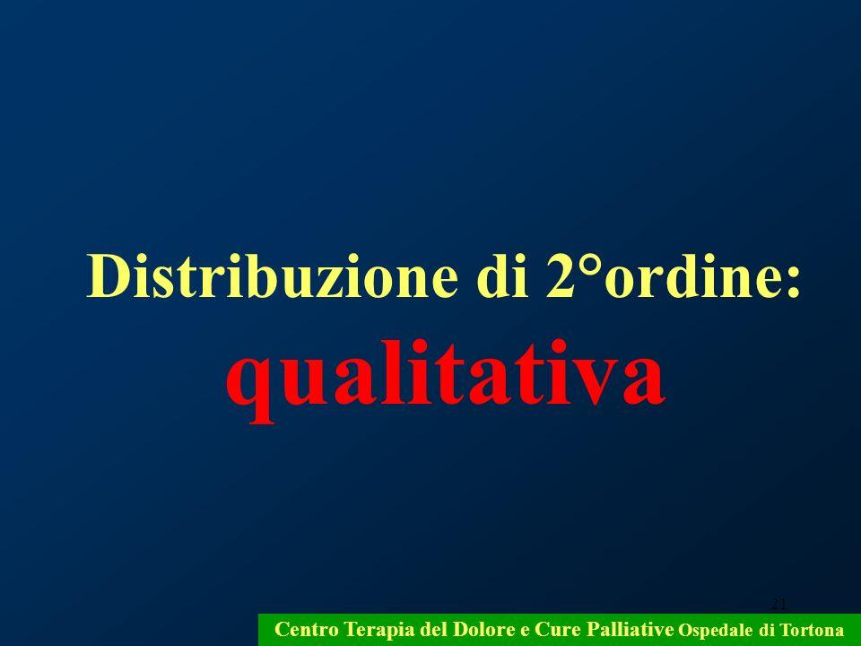 Distribuzione di 2°ordine: qualitativa
