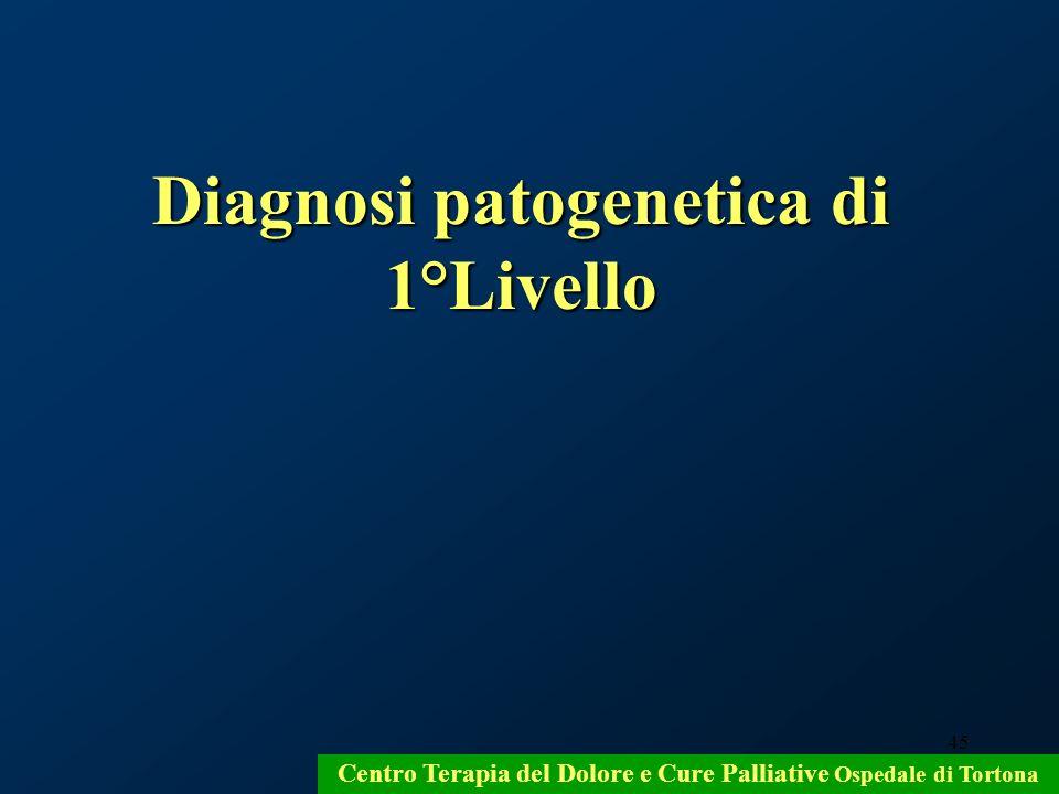 Diagnosi patogenetica di 1°Livello